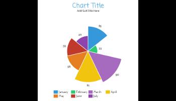 online chart maker livegap : polar area diagram - findchart.co